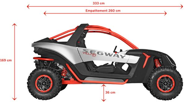 Segway - Villain SX10 X -  Dimensions